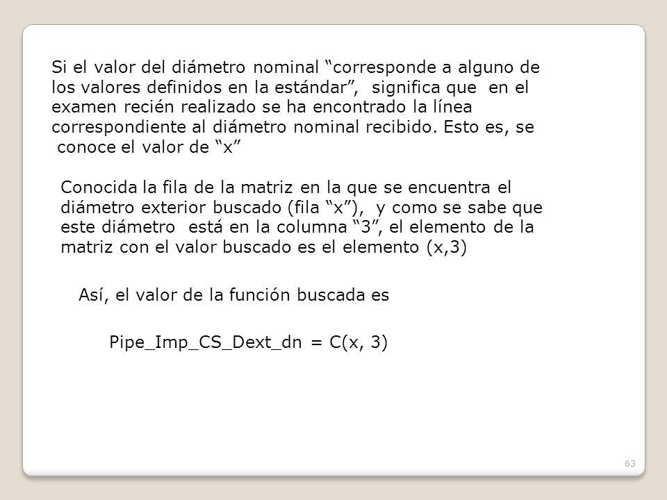 63 Si el valor del diámetro nominal corresponde a alguno de los valores definidos en la estándar, significa que en el examen recién realizado se ha encontrado la línea correspondiente al diámetro nominal recibido.