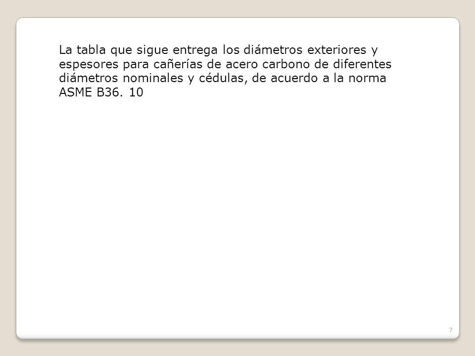 7 La tabla que sigue entrega los diámetros exteriores y espesores para cañerías de acero carbono de diferentes diámetros nominales y cédulas, de acuerdo a la norma ASME B36.
