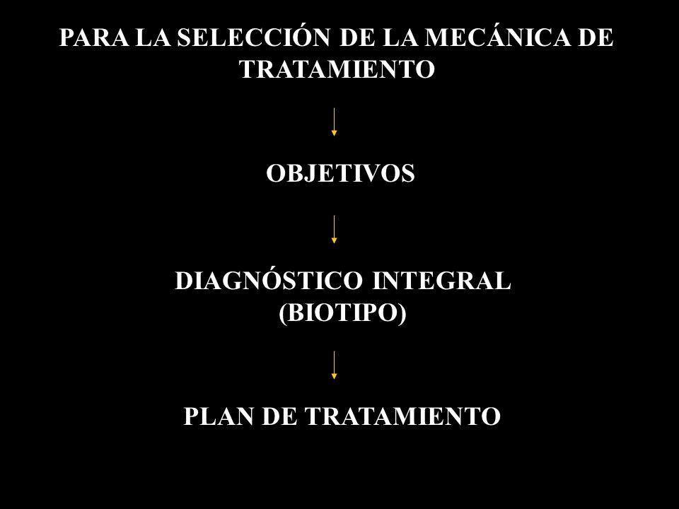PARA LA SELECCIÓN DE LA MECÁNICA DE TRATAMIENTO OBJETIVOS DIAGNÓSTICO INTEGRAL (BIOTIPO) PLAN DE TRATAMIENTO
