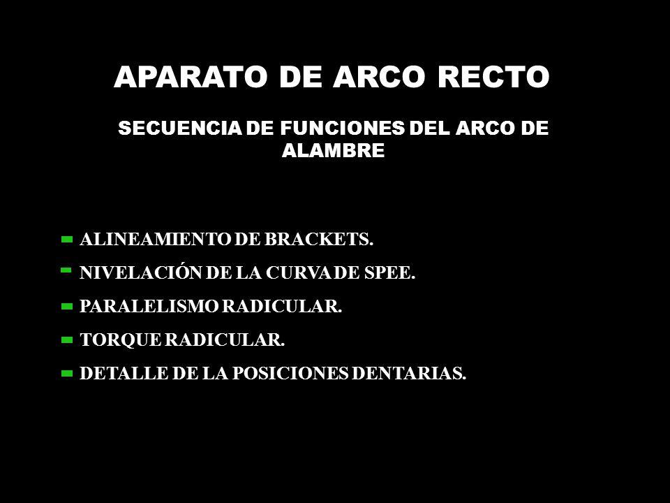 SECUENCIA DE FUNCIONES DEL ARCO DE ALAMBRE ALINEAMIENTO DE BRACKETS. NIVELACIÓN DE LA CURVA DE SPEE. PARALELISMO RADICULAR. TORQUE RADICULAR. DETALLE