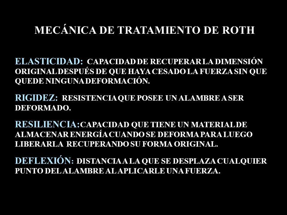 MECÁNICA DE TRATAMIENTO DE ROTH ELASTICIDAD: CAPACIDAD DE RECUPERAR LA DIMENSIÓN ORIGINAL DESPUÉS DE QUE HAYA CESADO LA FUERZA SIN QUE QUEDE NINGUNA D