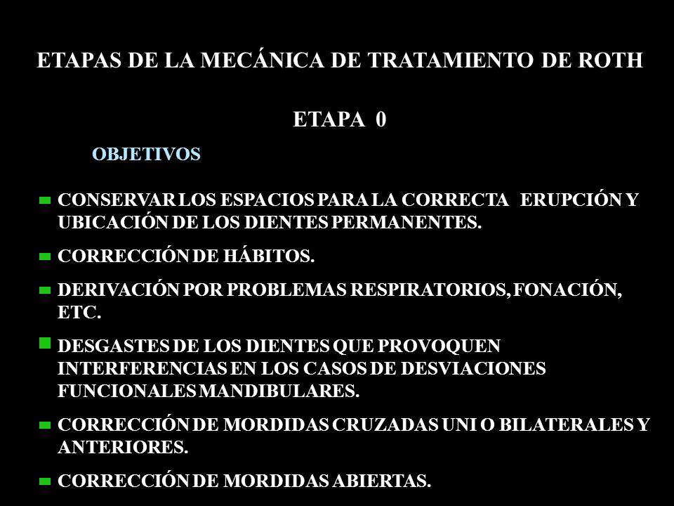 ETAPA 0 ETAPAS DE LA MECÁNICA DE TRATAMIENTO DE ROTH OBJETIVOS CONSERVAR LOS ESPACIOS PARA LA CORRECTA ERUPCIÓN Y UBICACIÓN DE LOS DIENTES PERMANENTES