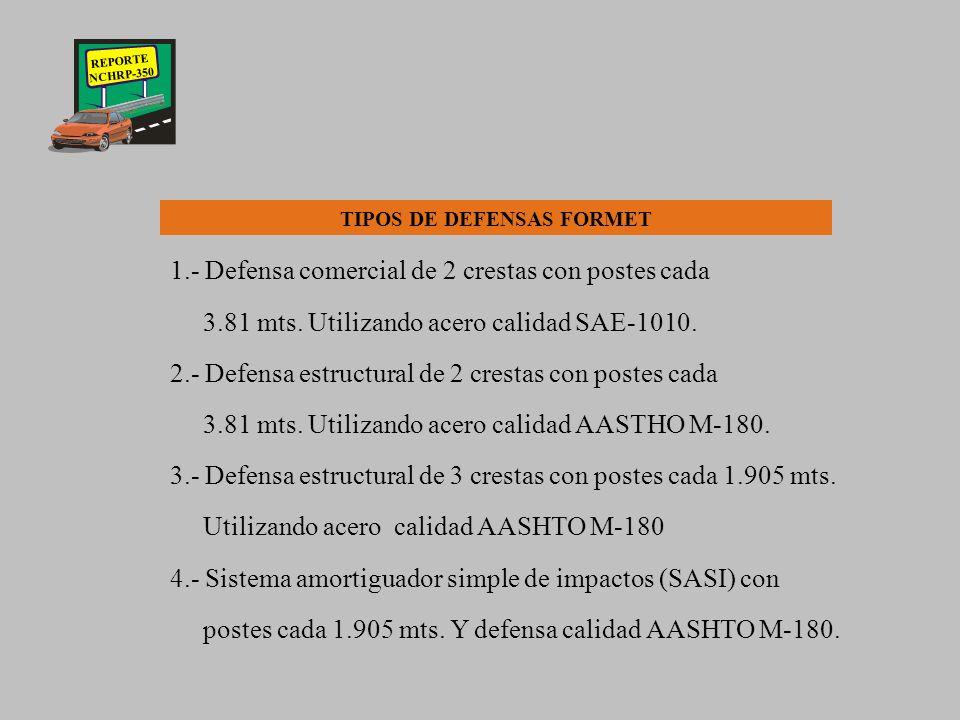 REPORTE NCHRP-350 DEFENSAS FORMET Y LA NCHRP-350 Formet realizó pruebas para evaluar el desempeño de sus defensas según los criterios de la norma NCHR
