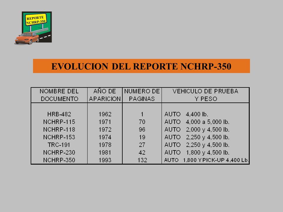 REPORTE NCHRP-350 En 1992, después de 30 años de investigación, se unieron varias Organizaciones Americanas involucradas en el diseño y desempeño de las carreteras con el objetivo de establecer las normas de seguridad para cada tipo de protección, de ahí surge la NCHRP REPORT 350.
