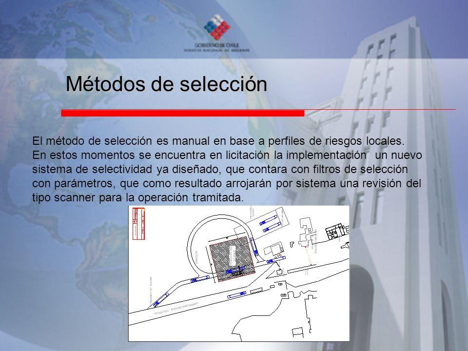 El método de selección es manual en base a perfiles de riesgos locales. En estos momentos se encuentra en licitación la implementación un nuevo sistem