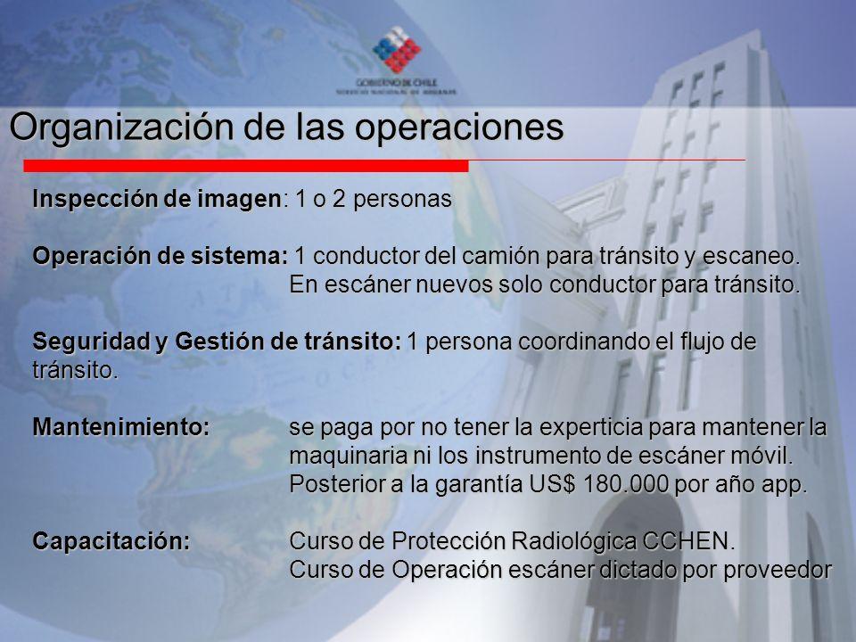 Organización de las operaciones Inspección de imagen: 1 o 2 personas Operación de sistema: 1 conductor del camión para tránsito y escaneo. En escáner