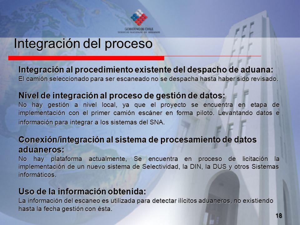 18 Integración del proceso Integración al procedimiento existente del despacho de aduana: El camión seleccionado para ser escaneado no se despacha has