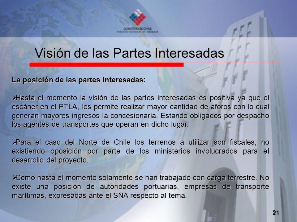 21 Visión de las Partes Interesadas La posición de las partes interesadas: Hasta el momento la visión de las partes interesadas es positiva ya que el