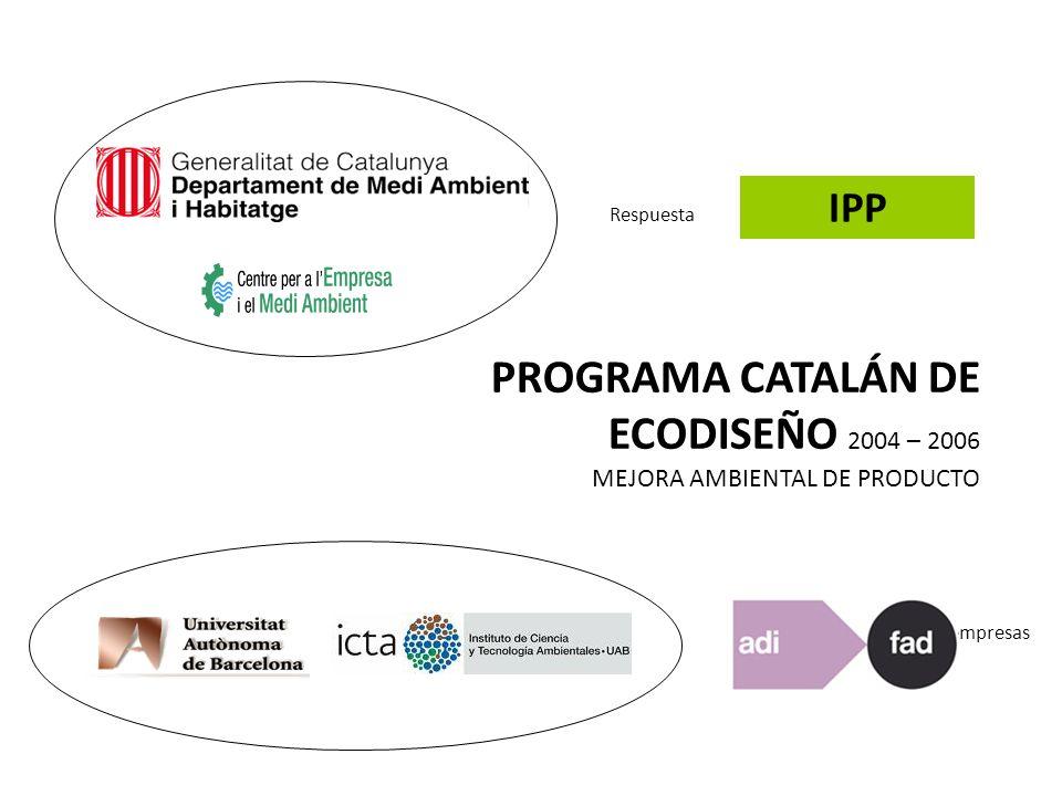 Política Integrada de Producto (2001) IPP CEMA Administración Pública Asoc. de profesionales y empresas Instituto tecnológico Universidad PROGRAMA CAT