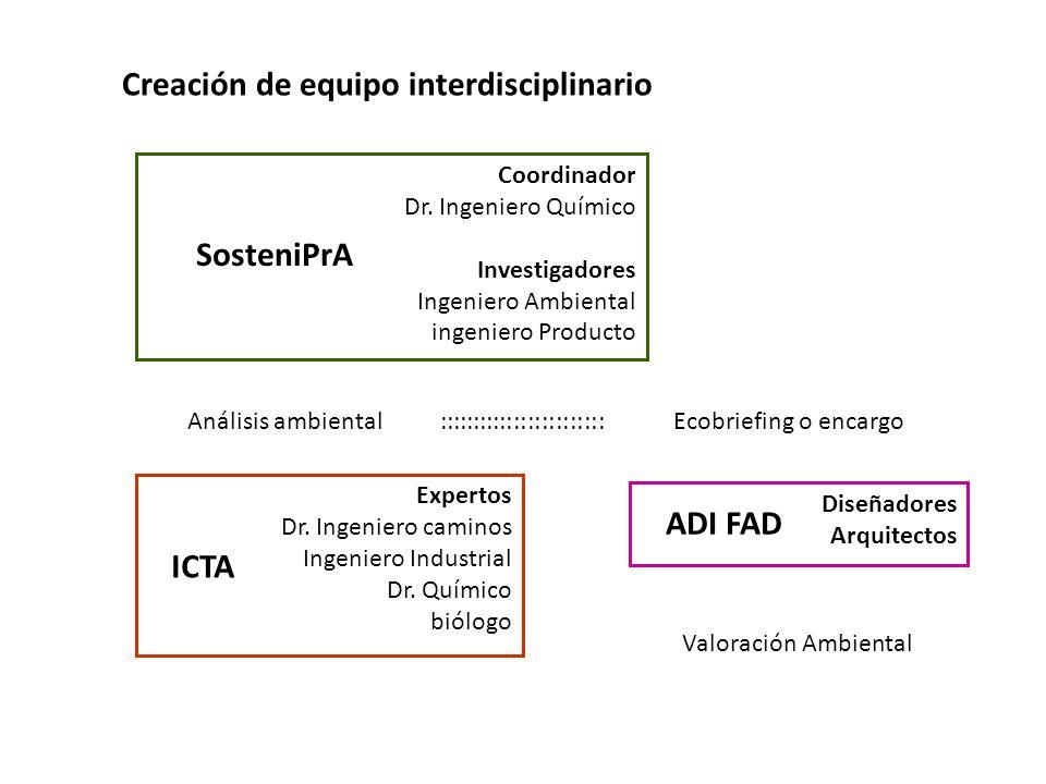 Creación de equipo interdisciplinario Coordinador Dr. Ingeniero Químico Investigadores Ingeniero Ambiental ingeniero Producto SosteniPrA Diseñadores A