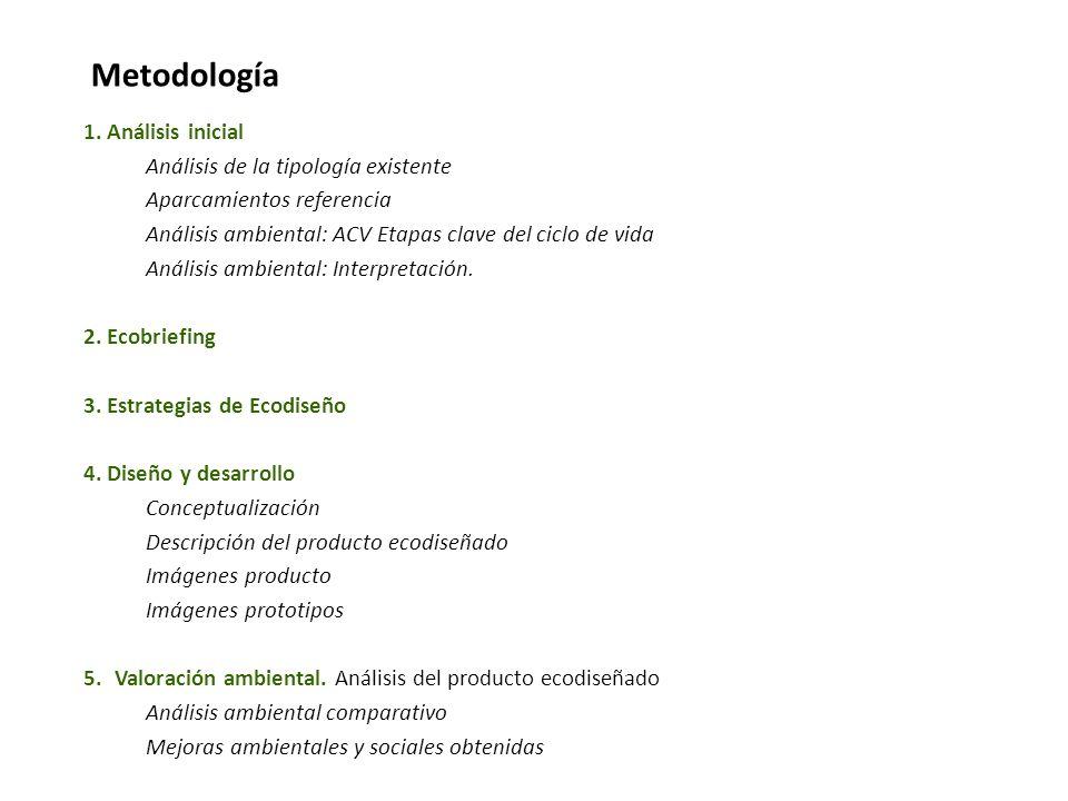 Metodología 1. Análisis inicial Análisis de la tipología existente Aparcamientos referencia Análisis ambiental: ACV Etapas clave del ciclo de vida Aná