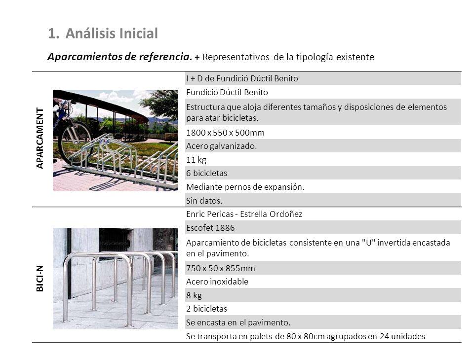 I + D de Fundició Dúctil Benito Fundició Dúctil Benito Estructura que aloja diferentes tamaños y disposiciones de elementos para atar bicicletas. 1800