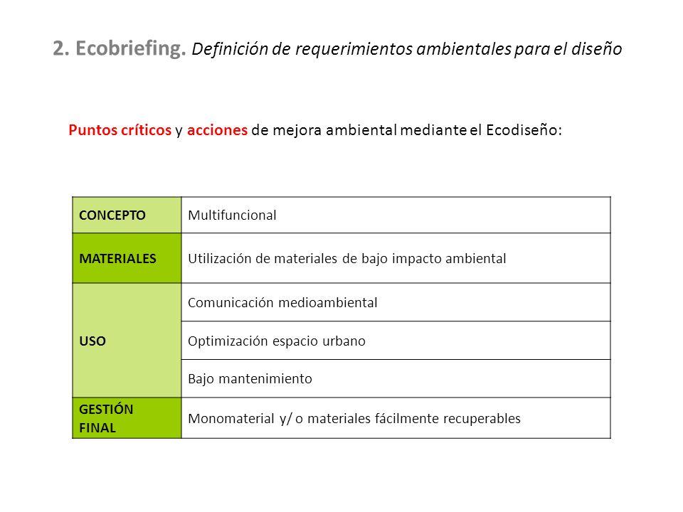 2. Ecobriefing. Definición de requerimientos ambientales para el diseño Puntos críticos y acciones de mejora ambiental mediante el Ecodiseño: CONCEPTO