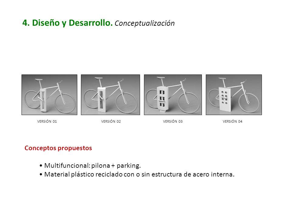 Conceptos propuestos Multifuncional: pilona + parking. Material plástico reciclado con o sin estructura de acero interna. VERSIÓN 01VERSIÓN 02 VERSIÓN