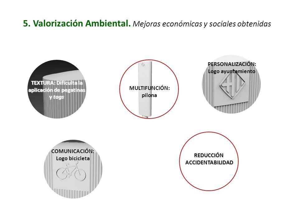 5. Valorización Ambiental. Mejoras económicas y sociales obtenidas TEXTURA: Dificulta la aplicación de pegatinas y tags MULTIFUNCIÓN: pilona REDUCCIÓN
