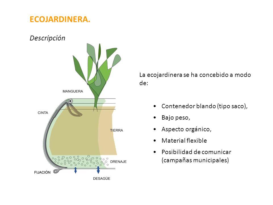 ECOJARDINERA. Descripción La ecojardinera se ha concebido a modo de: Contenedor blando (tipo saco), Bajo peso, Aspecto orgánico, Material flexible Pos