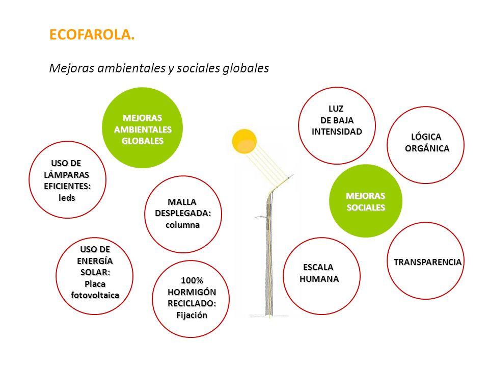 ECOFAROLA. Mejoras ambientales y sociales globales MALLADESPLEGADA:columna 100% HORMIGÓN RECICLADO: Fijación USO DE LÁMPARASEFICIENTES:leds USO DE ENE