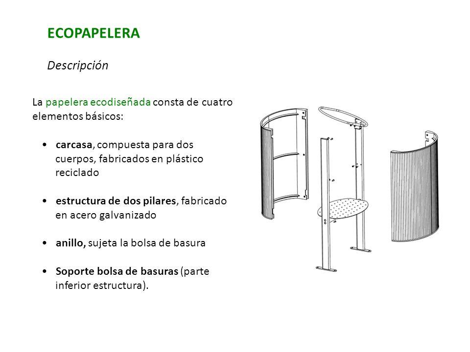 ECOPAPELERA Descripción La papelera ecodiseñada consta de cuatro elementos básicos: carcasa, compuesta para dos cuerpos, fabricados en plástico recicl