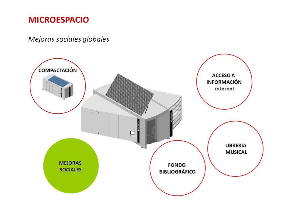 MICROESPACIO Mejoras sociales globales FONDOBIBLIOGRÁFICO ACCESO A INFORMACIÓN internet internet LIBRERIAMUSICAL MEJORASSOCIALES COMPACTACIÓN