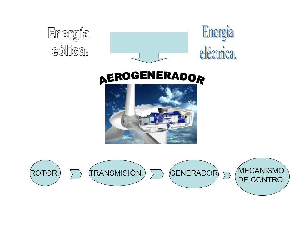 Datos para un aerogenerador de una potencia nominal de 500 Kw.