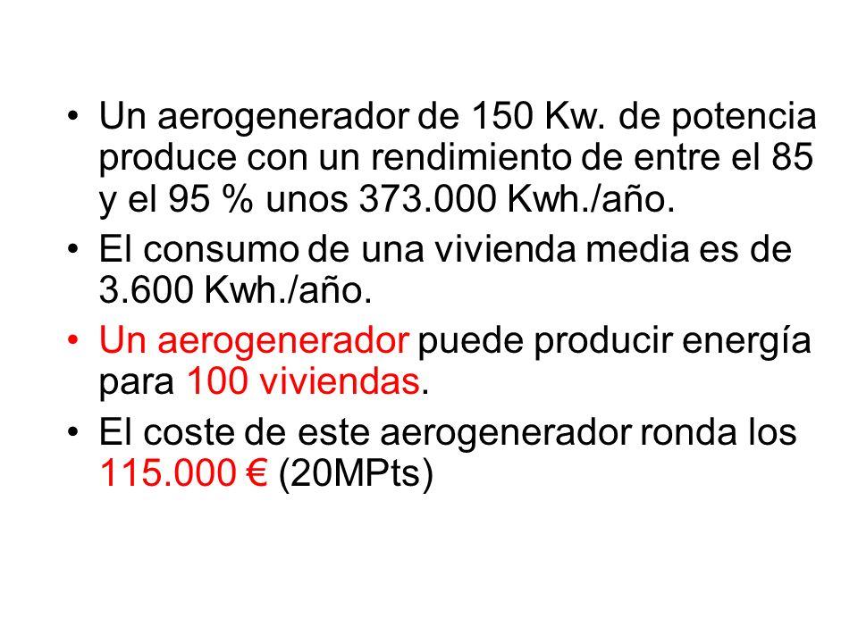 Un aerogenerador de 150 Kw. de potencia produce con un rendimiento de entre el 85 y el 95 % unos 373.000 Kwh./año. El consumo de una vivienda media es