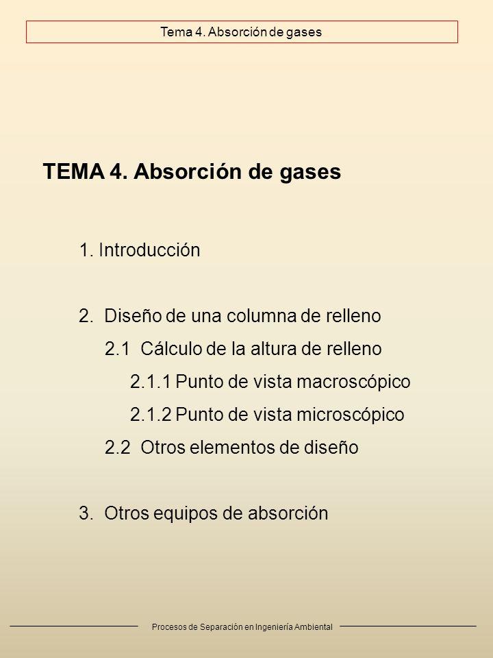 Procesos de Separación en Ingeniería Ambiental 1.INTRODUCCIÓN Absorción de gases: operación de transferencia de materia cuyo objetivo es separar uno o más componentes (el soluto) de una fase gaseosa por medio de una fase líquida en la que los componentes a eliminar son solubles (los restantes componentes son insolubles).