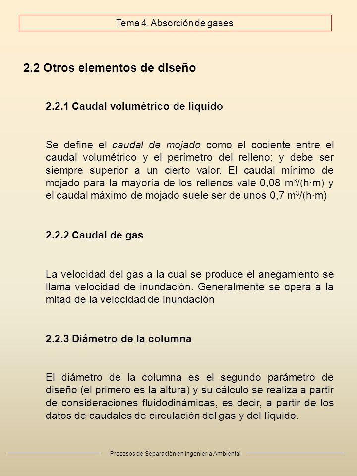 Procesos de Separación en Ingeniería Ambiental 2.2 Otros elementos de diseño 2.2.1 Caudal volumétrico de líquido Tema 4. Absorción de gases 2.2.2 Caud