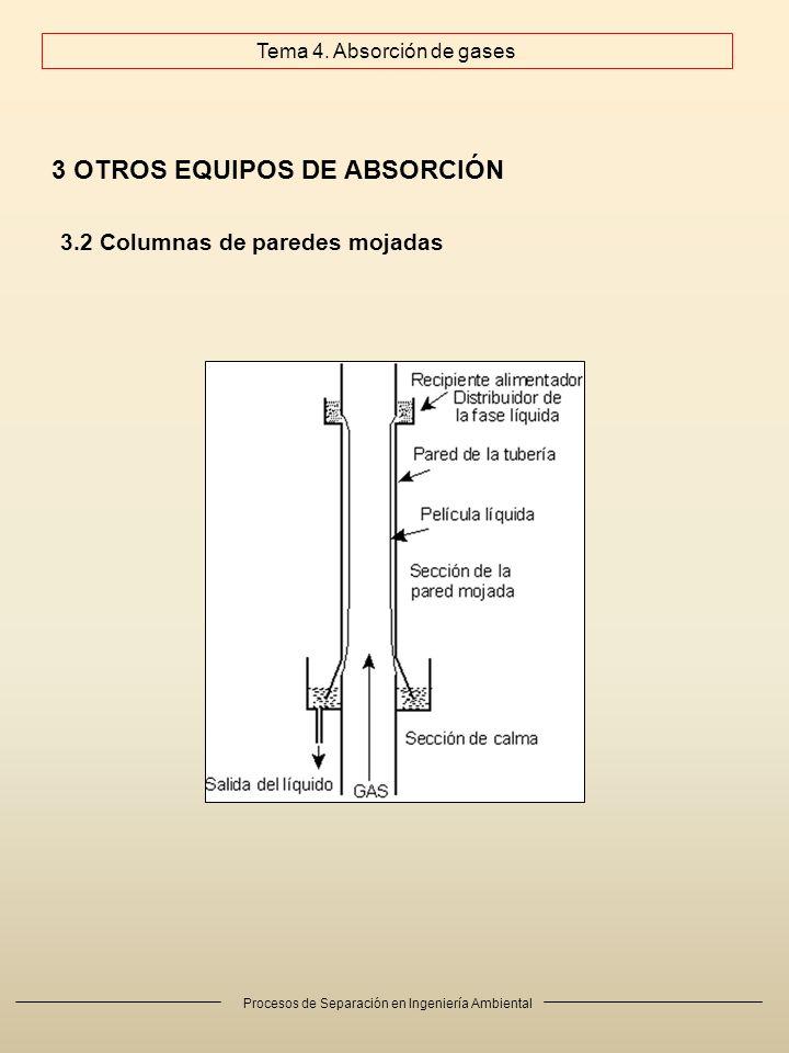 Procesos de Separación en Ingeniería Ambiental 3 OTROS EQUIPOS DE ABSORCIÓN 3.2 Columnas de paredes mojadas Tema 4. Absorción de gases