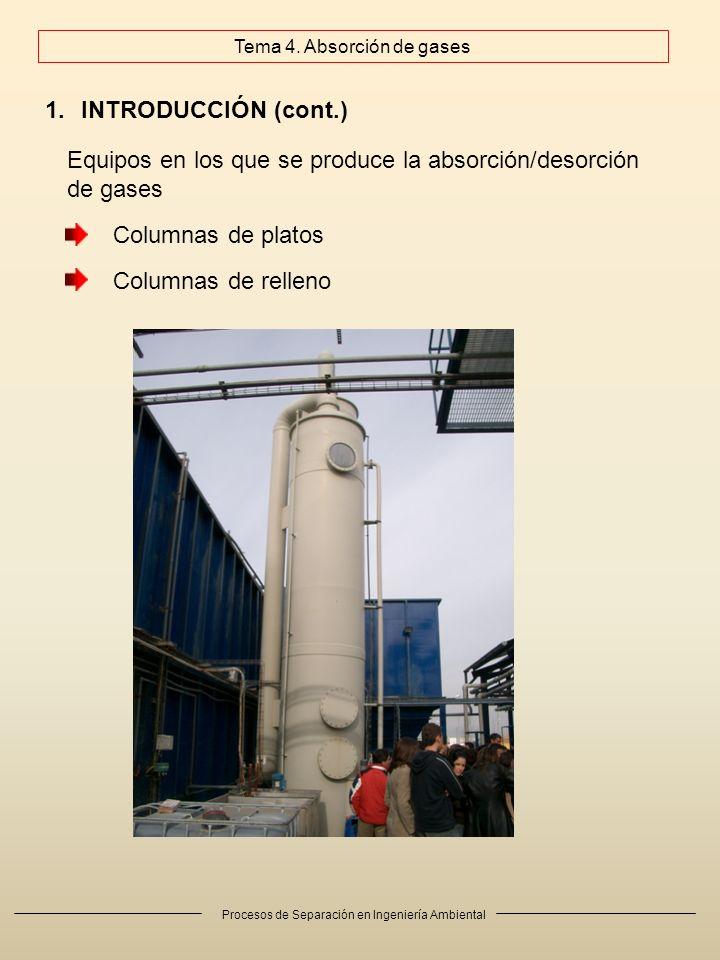 Procesos de Separación en Ingeniería Ambiental 1.INTRODUCCIÓN (cont.) Equipos en los que se produce la absorción/desorción de gases Columnas de relleno Columnas de platos Tema 4.