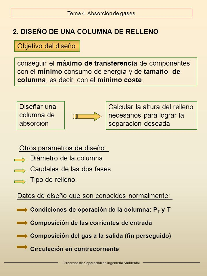 Procesos de Separación en Ingeniería Ambiental 2. DISEÑO DE UNA COLUMNA DE RELLENO Objetivo del diseño conseguir el máximo de transferencia de compone