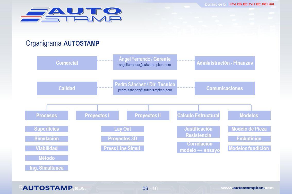 Ángel Ferrando / Gerente angelferrando@autostampbcn.com 06 - 16 Dominio de la ComercialAdministración - Finanzas Pedro Sánchez / Dir.