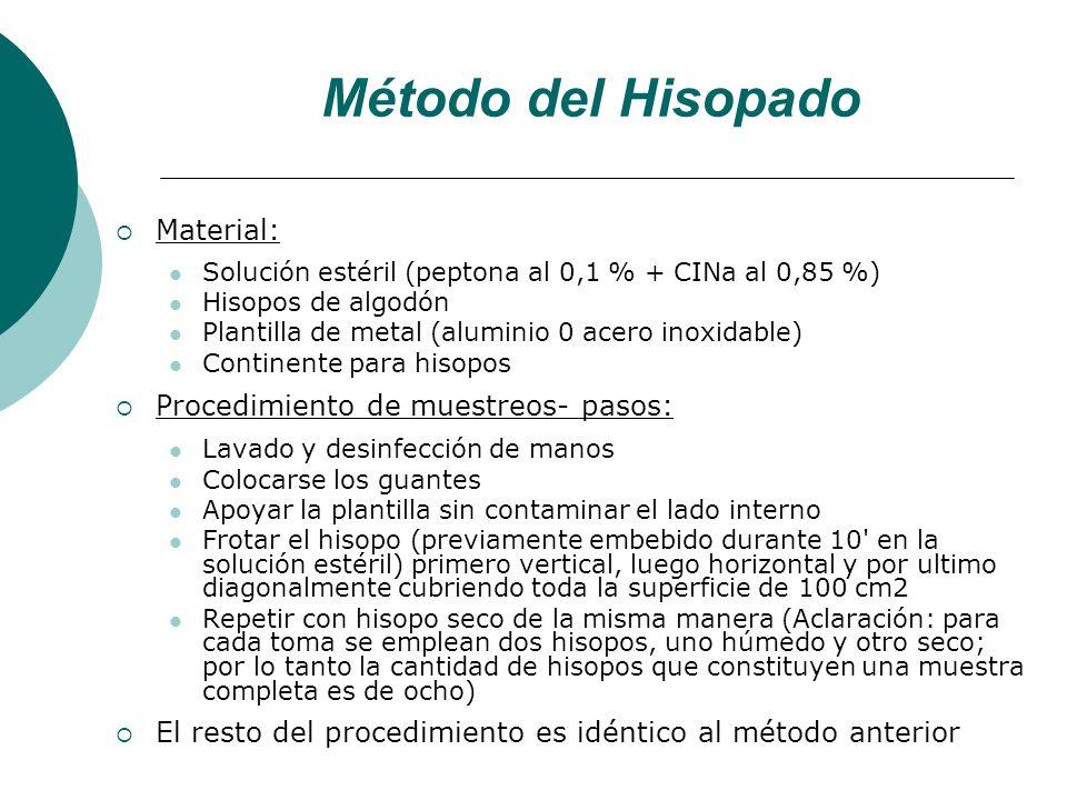 Método del Hisopado Material: Solución estéril (peptona al 0,1 % + CINa al 0,85 %) Hisopos de algodón Plantilla de metal (aluminio 0 acero inoxidable)