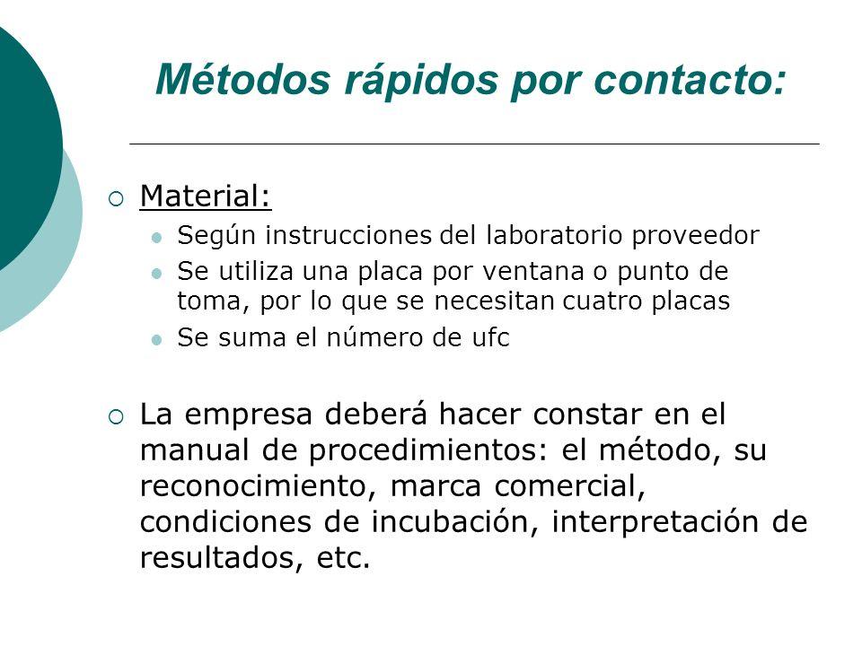 Métodos rápidos por contacto: Material: Según instrucciones del laboratorio proveedor Se utiliza una placa por ventana o punto de toma, por lo que se