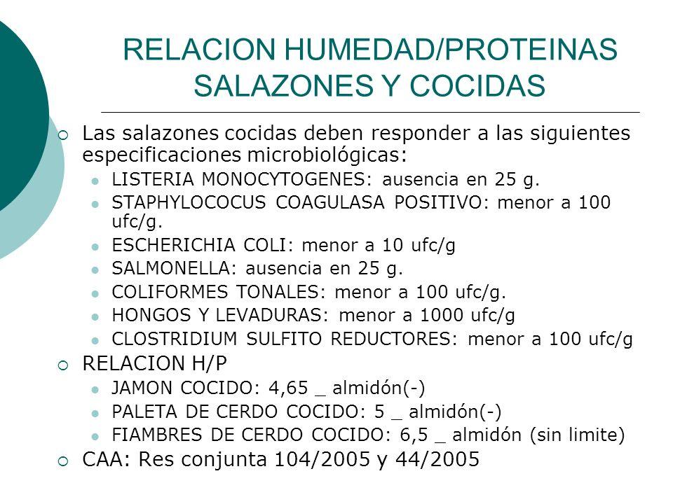 RELACION HUMEDAD/PROTEINAS SALAZONES Y COCIDAS Las salazones cocidas deben responder a las siguientes especificaciones microbiológicas: LISTERIA MONOC