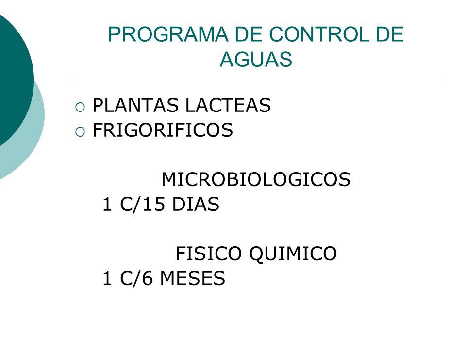 PROGRAMA DE CONTROL DE AGUAS PLANTAS LACTEAS FRIGORIFICOS MICROBIOLOGICOS 1 C/15 DIAS FISICO QUIMICO 1 C/6 MESES