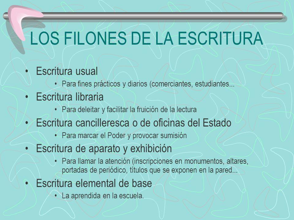 LOS FILONES DE LA ESCRITURA Escritura usual Para fines prácticos y diarios (comerciantes, estudiantes... Escritura libraria Para deleitar y facilitar