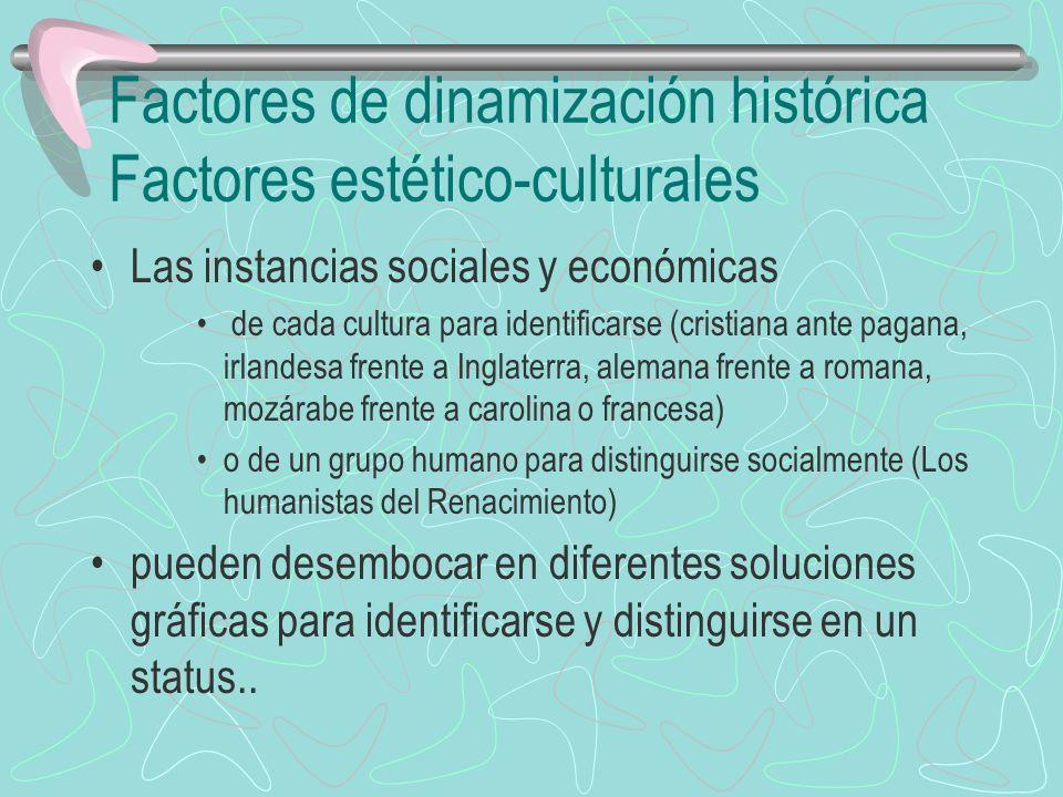Factores de dinamización histórica Factores estético-culturales Las instancias sociales y económicas de cada cultura para identificarse (cristiana ant
