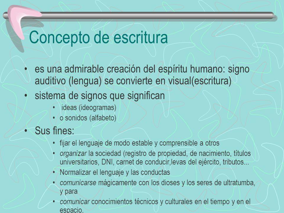 Concepto de escritura es una admirable creación del espíritu humano: signo auditivo (lengua) se convierte en visual(escritura) sistema de signos que s