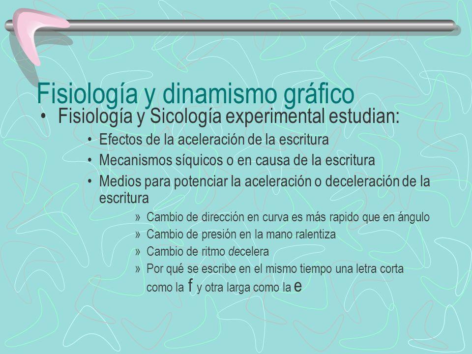 Fisiología y dinamismo gráfico Fisiología y Sicología experimental estudian: Efectos de la aceleración de la escritura Mecanismos síquicos o en causa