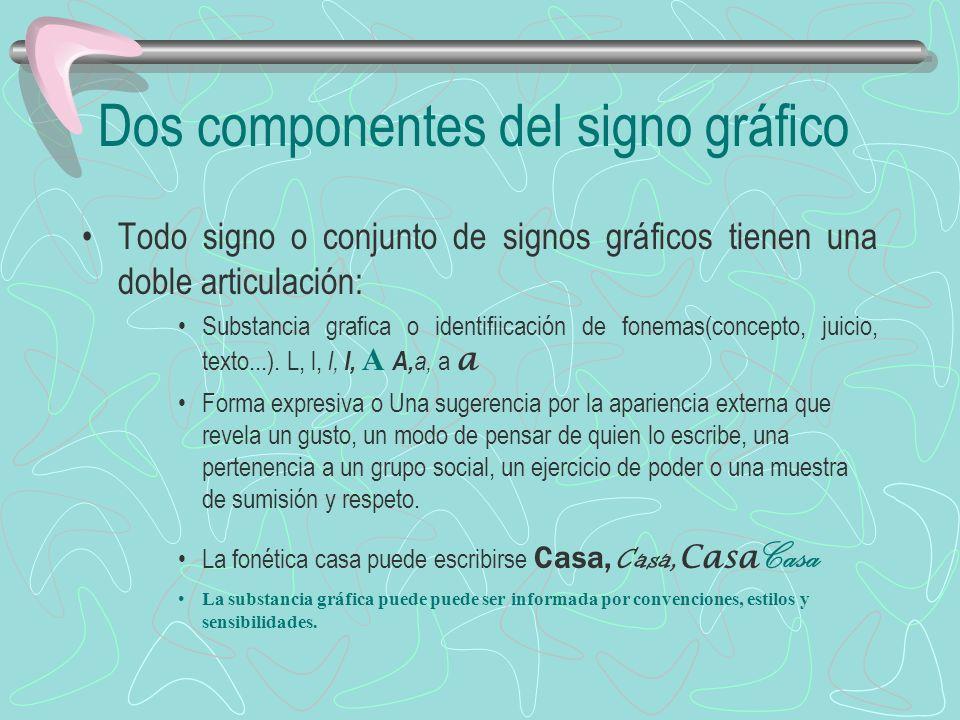 Dos componentes del signo gráfico Todo signo o conjunto de signos gráficos tienen una doble articulación: Substancia grafica o identifiicación de fone