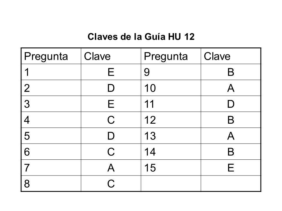 Claves de la Guía HU 12 PreguntaClavePreguntaClave 1E9B 2D10A 3E11D 4C12B 5D13A 6C14B 7A15E 8C