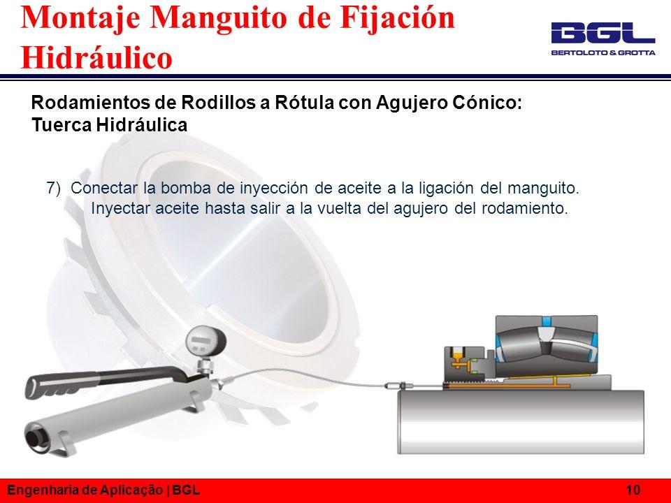Engenharia de Aplicação | BGL 10 Montaje Manguito de Fijación Hidráulico 7) Conectar la bomba de inyección de aceite a la ligación del manguito. Inyec