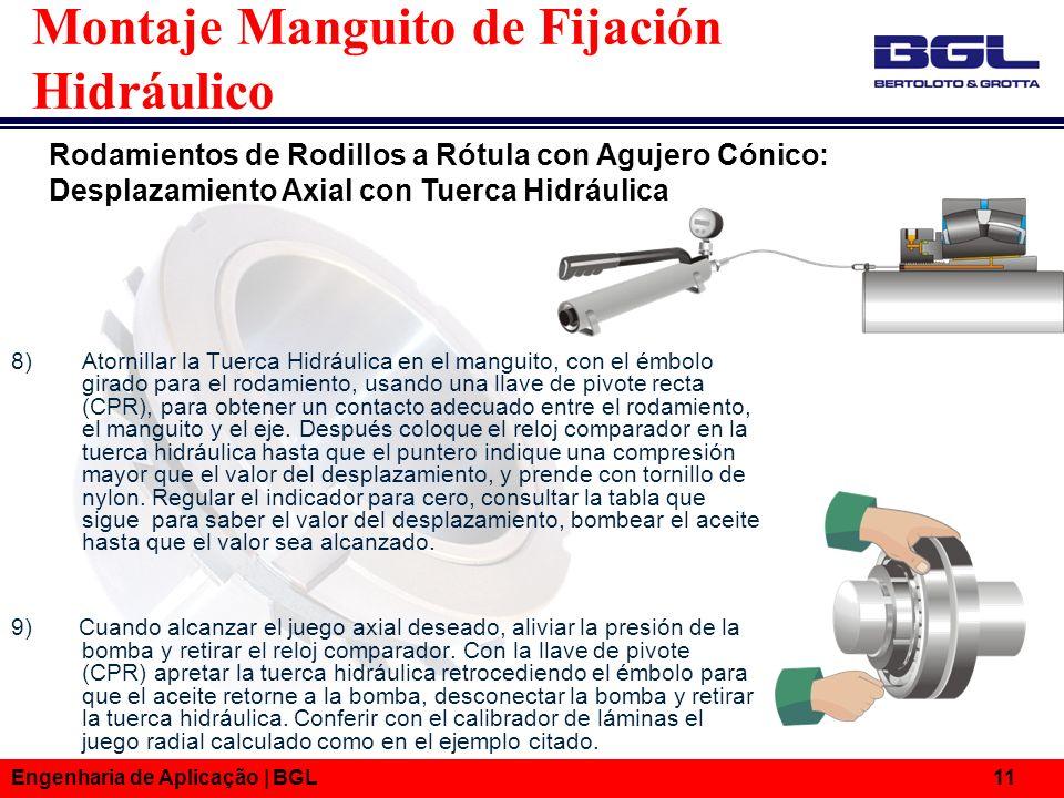 Engenharia de Aplicação | BGL 11 Montaje Manguito de Fijación Hidráulico 8)Atornillar la Tuerca Hidráulica en el manguito, con el émbolo girado para e