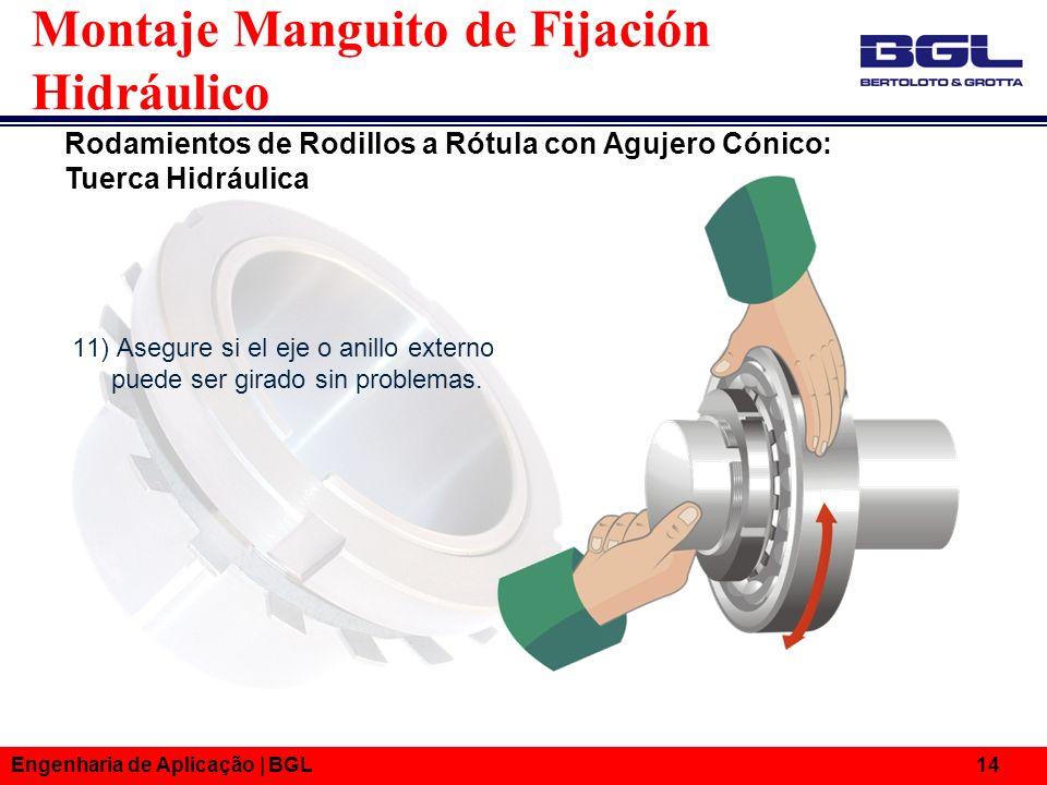 Engenharia de Aplicação | BGL 14 Montaje Manguito de Fijación Hidráulico 11) Asegure si el eje o anillo externo puede ser girado sin problemas. Rodami