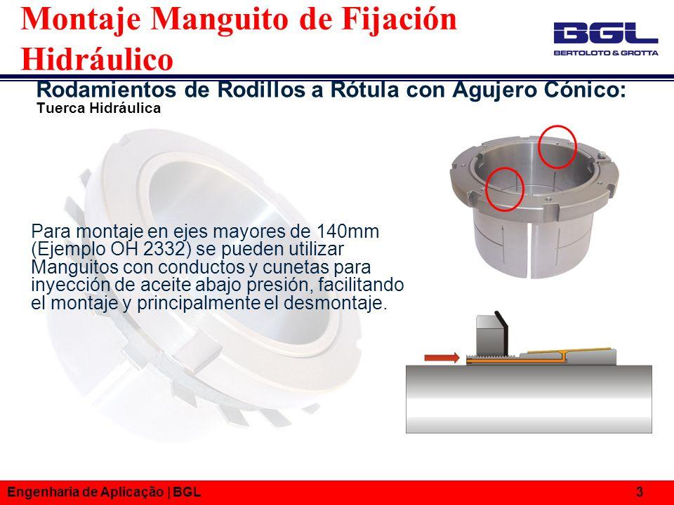 Engenharia de Aplicação | BGL 3 Montaje Manguito de Fijación Hidráulico Rodamientos de Rodillos a Rótula con Agujero Cónico: Tuerca Hidráulica Para mo