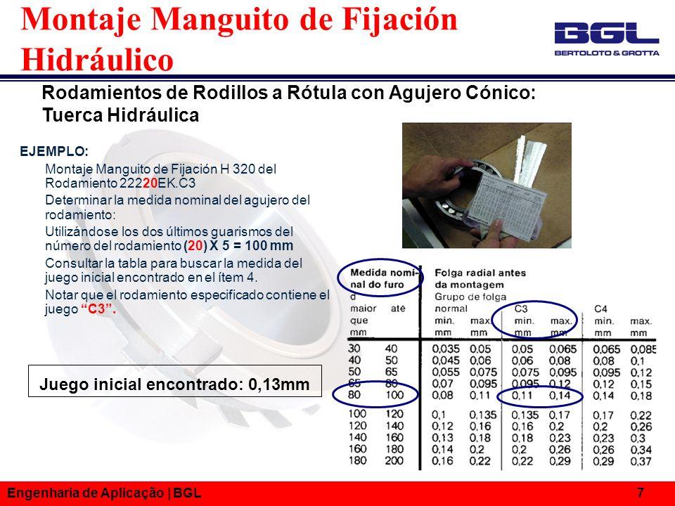 Engenharia de Aplicação | BGL 7 Juego inicial encontrado: 0,13mm Montaje Manguito de Fijación Hidráulico EJEMPLO: Montaje Manguito de Fijación H 320 d