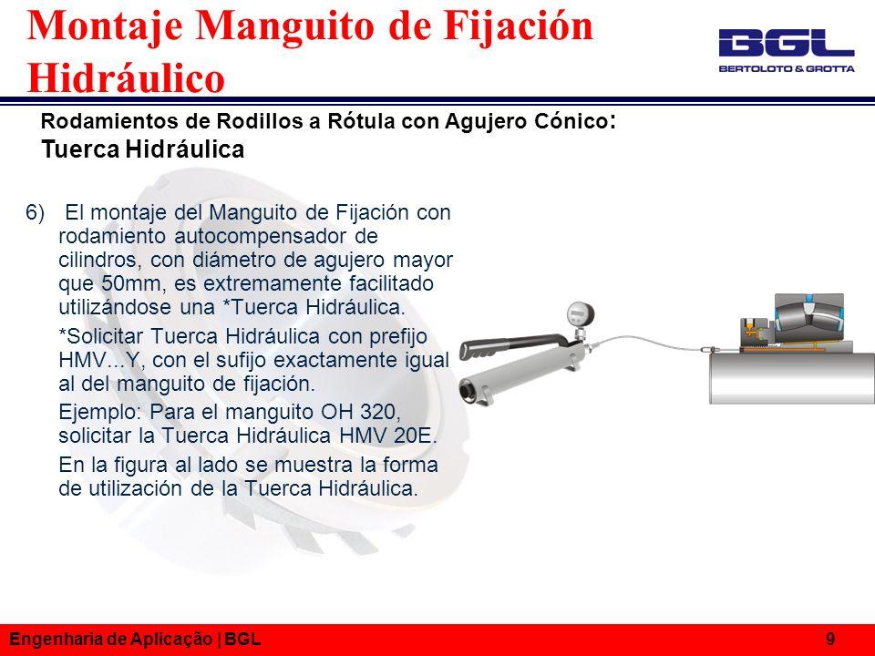 Engenharia de Aplicação | BGL 9 Montaje Manguito de Fijación Hidráulico 6) El montaje del Manguito de Fijación con rodamiento autocompensador de cilin