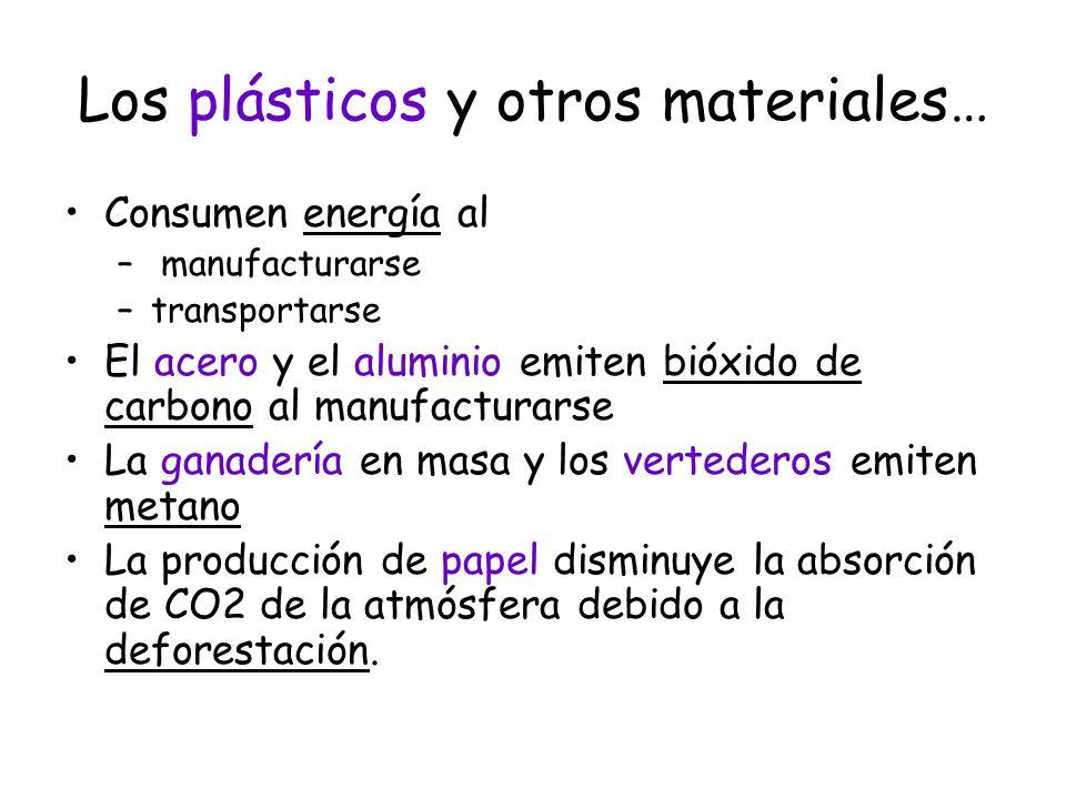Los plásticos y otros materiales… Consumen energía al – manufacturarse –transportarse El acero y el aluminio emiten bióxido de carbono al manufacturarse La ganadería en masa y los vertederos emiten metano La producción de papel disminuye la absorción de CO2 de la atmósfera debido a la deforestación.