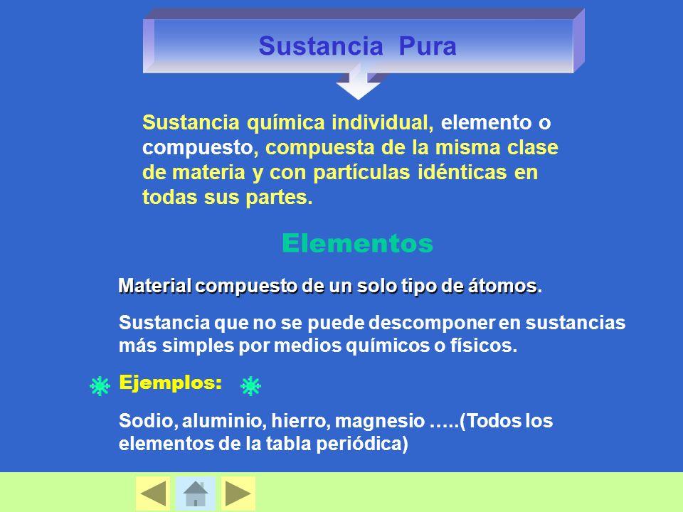 Sustancia Pura Sustancia química individual, elemento o compuesto, compuesta de la misma clase de materia y con partículas idénticas en todas sus part
