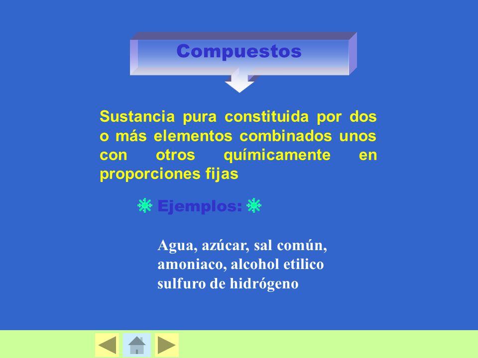 Compuestos Sustancia pura constituida por dos o más elementos combinados unos con otros químicamente en proporciones fijas Ejemplos: Agua, azúcar, sal